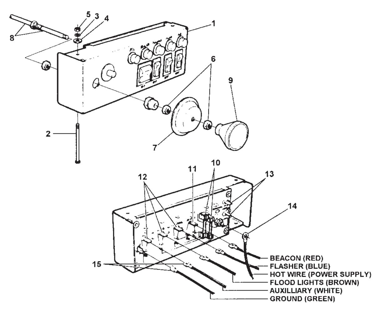 hummer humvee wiring diagram