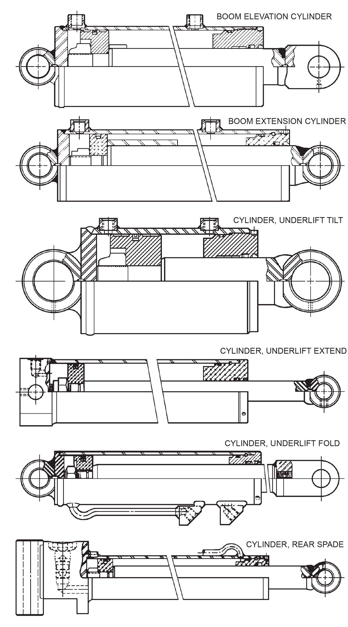 Hydraulic Cylinder Circuit Diagram   Hydraulic Cylinder Schematic Data Wiring Diagram
