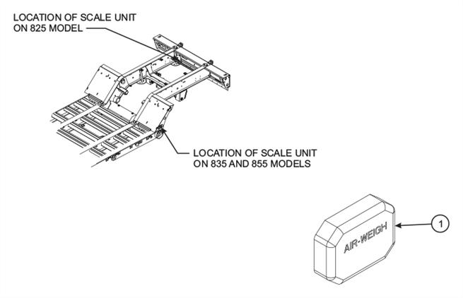 Air Weigh Scale Installation