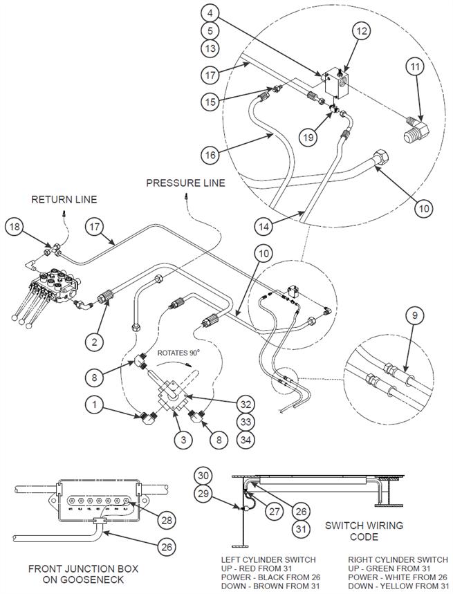 Dock Leveler Hydraulic Installation (Option)
